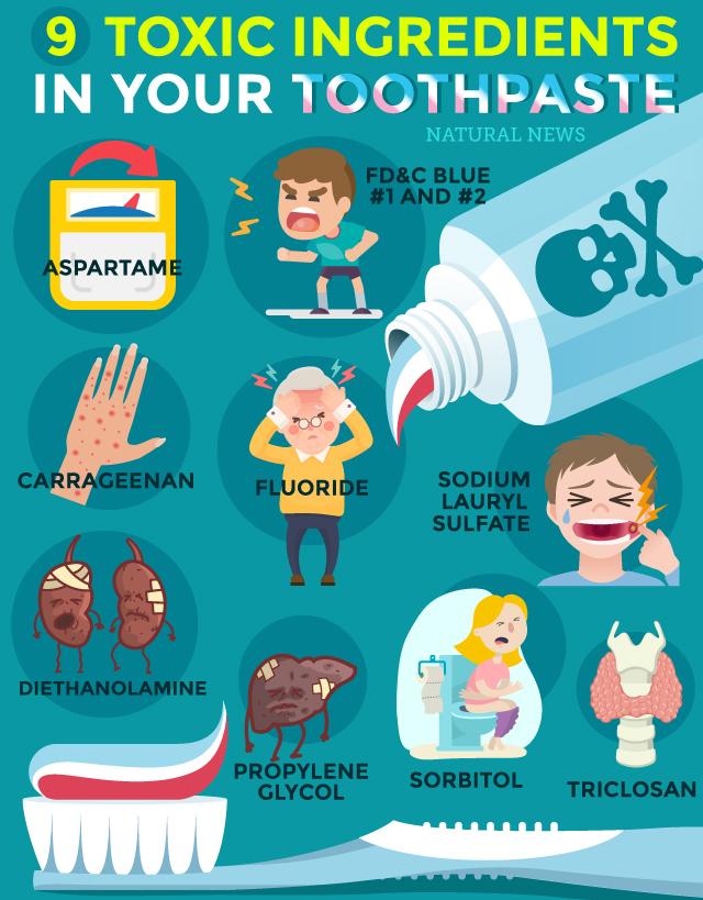 toxic chemicals toothpaste ile ilgili görsel sonucu